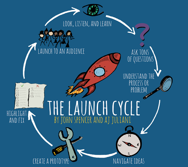 Launch-Cycle.png
